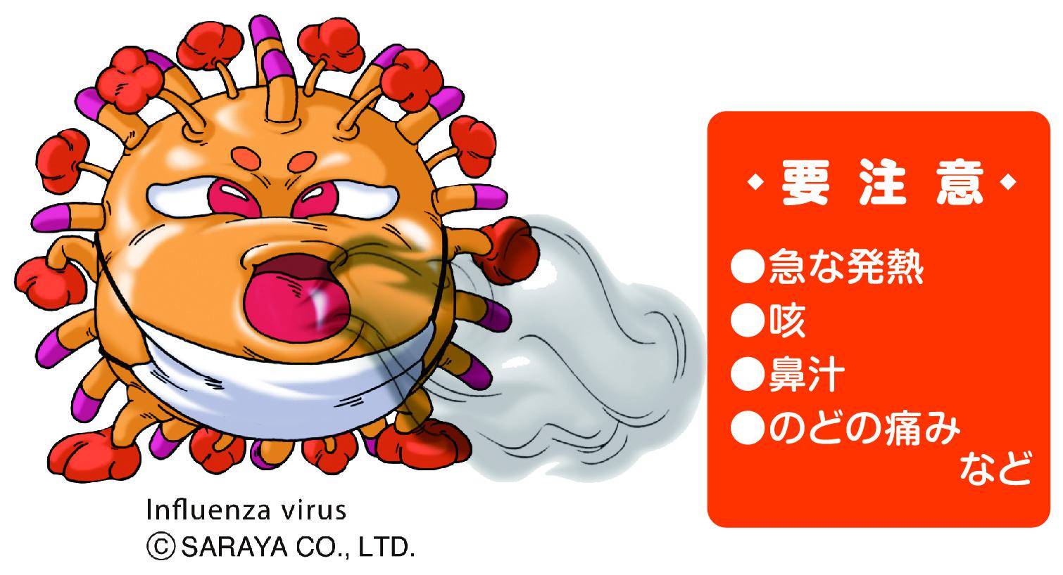 インフルエンザ 潜伏 期間 感染