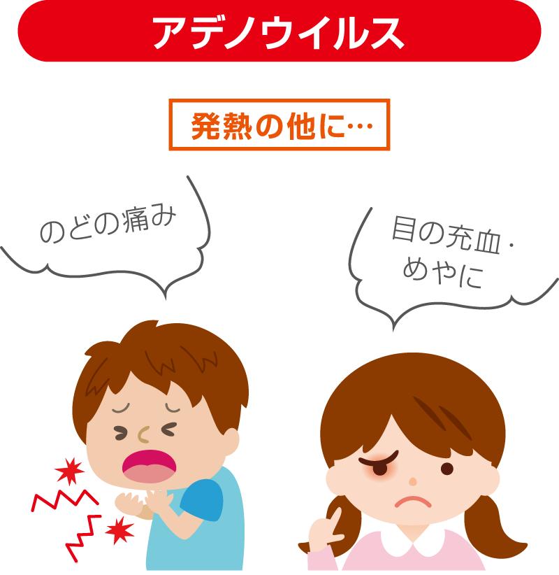 No.12 夏場の発熱の原因は? | 感染と予防コラム | 感染と予防